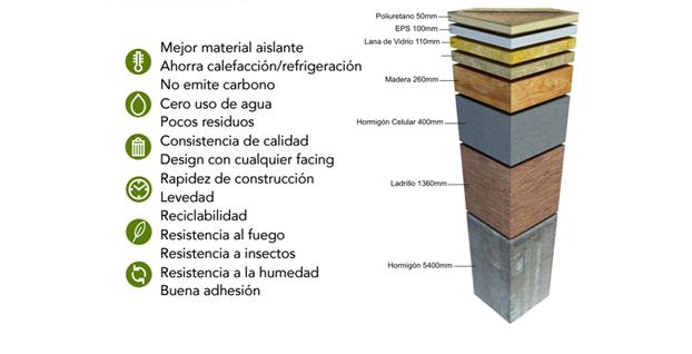 Dow presenta soluciones innovadoras para la construcción Voracor™ y